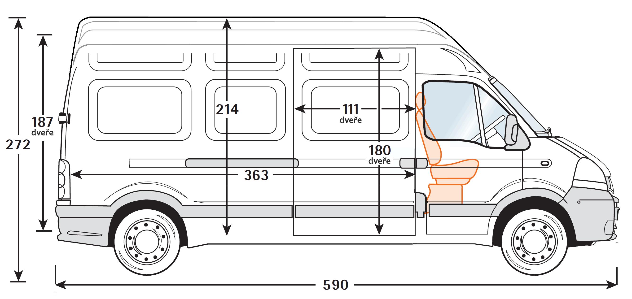 dimensions (click)